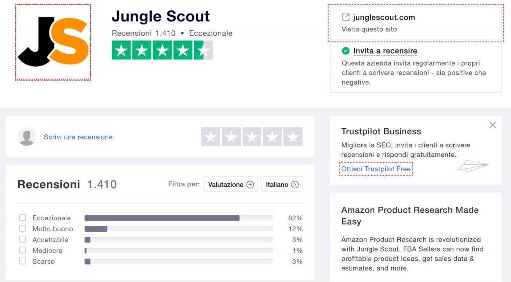 jungle scout opinioni